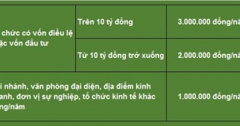 muc-le-phi-mon-bai-moi-nhat-tu-nam-2017