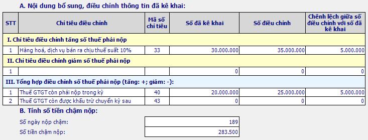 Tính tiền chậm nộp tiền thuế khi kê khai bổ sung