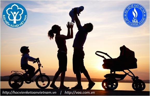 Phương thức đóng bảo hiểm xã hội bắt buộc | Phương thức đóng BHXH