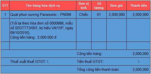 Bị trả lại hàng bằng hóa đơn GTGT