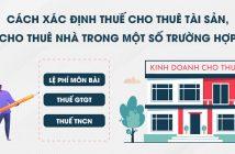 Các xác định thuế cho thuê tài sản, thuế cho thuê nhà